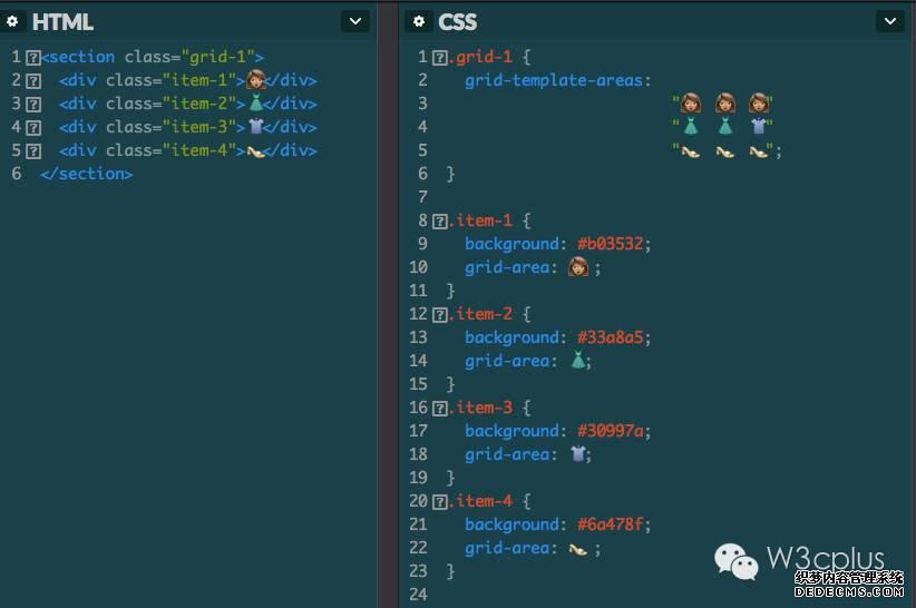 CSS Grid布局:网格区域